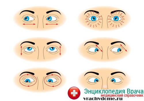 Гимнастика для глаз - профилактика и лечение близорукости