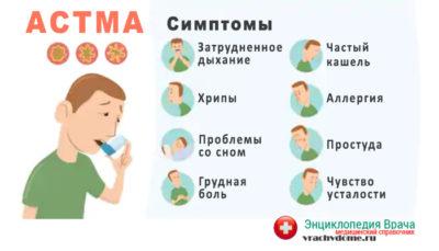 https://vrachvdome.ru - Симптомы астмы