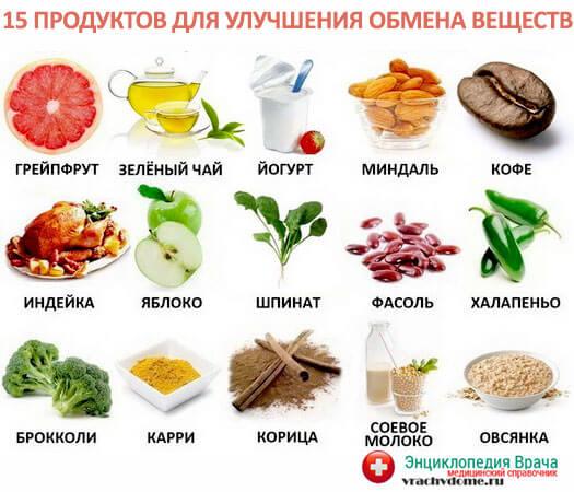 Список препаратов для улучшения пищеварения и 15 ПРОДУКТОВ ДЛЯ УЛУЧШЕНИЯ ОБМЕНА ВЕЩЕСТВ