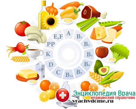 Недостаточное содержание в организме витаминов может быть причиной болезни